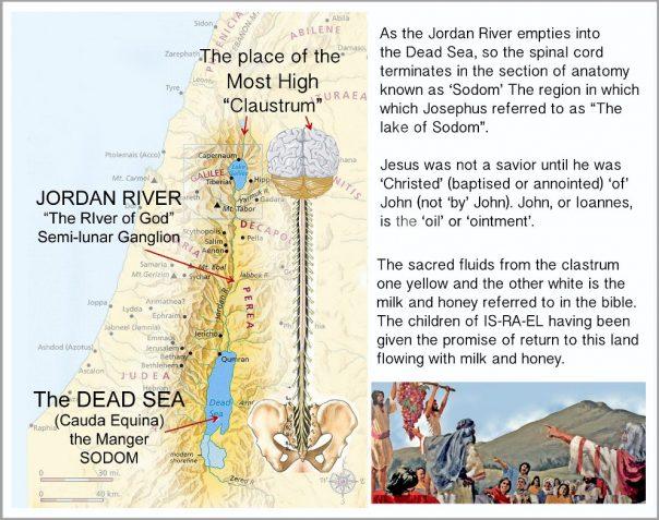Jordan and Dead Sea