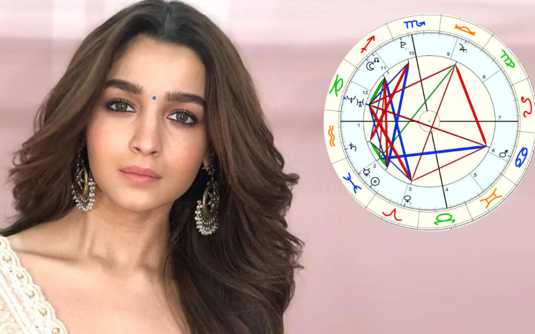 Alia Bhatt's Astrological Assessment (Birth Chart Reading)