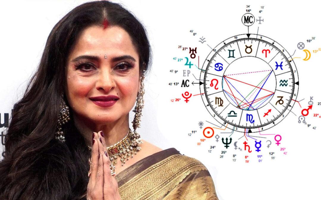 Rekha's Astrological Assessment (Birth Chart Reading)
