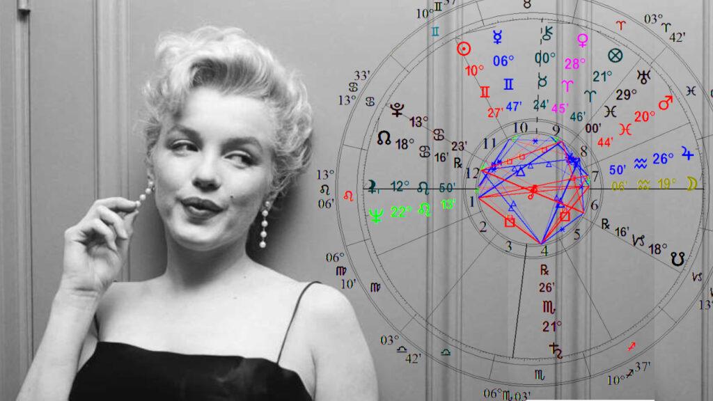 Marilyn Monroe's birth chart