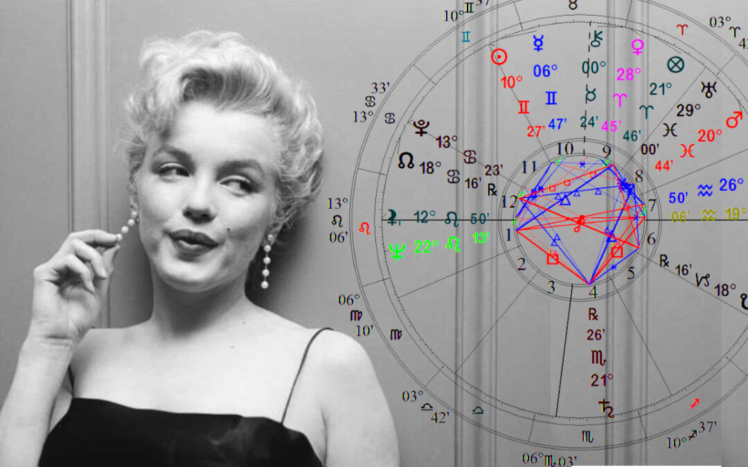Marilyn Monroe's Birth Chart Reading (Astrology)