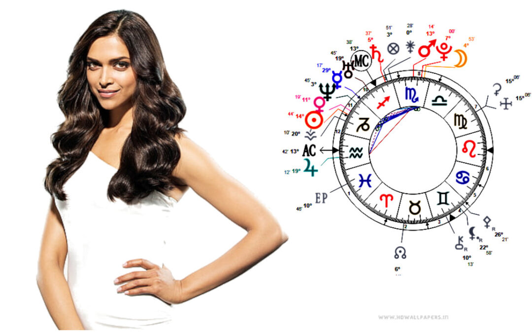 Deepika Padukone's Life Assessment: Birth Chart and Palm Reading