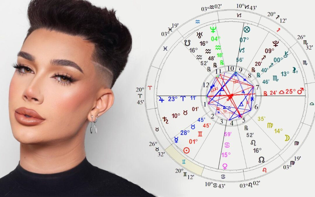 James Charles' Astrology and Palm Reading