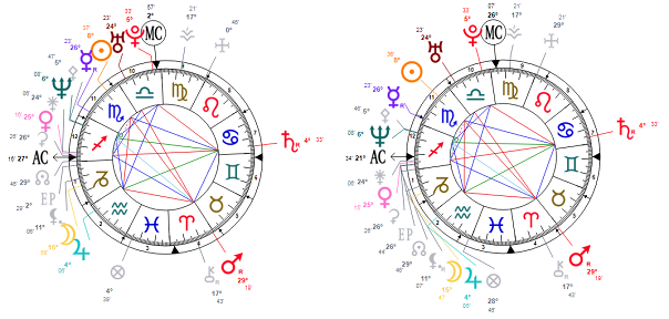 Aishwarya Rai S Astrology Birth Chart Analysis Simona Rich The study of the movements and positions of the sun, moon, planets, and stars in the belief that…. astrology birth chart analysis